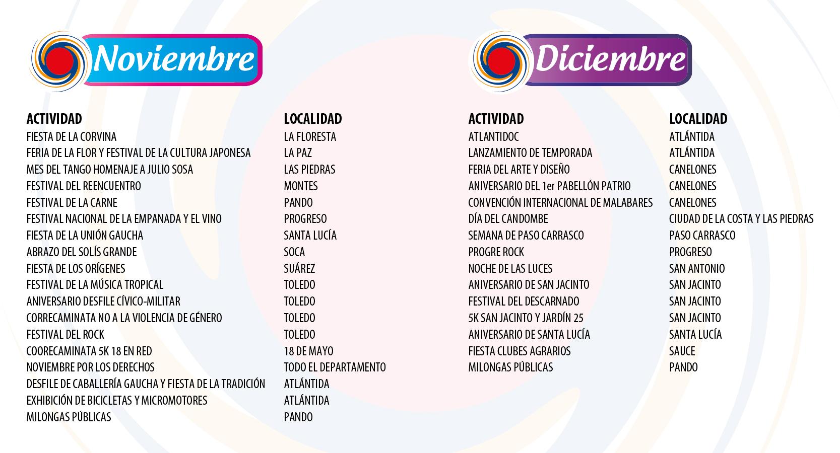 Fiestas Canarias - Noviembre / Diciembre